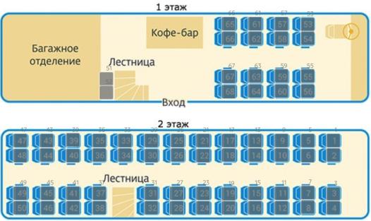 Автобусный проезд на море: ГЕЛЕНДЖИК, АНАПА, КРЫМ